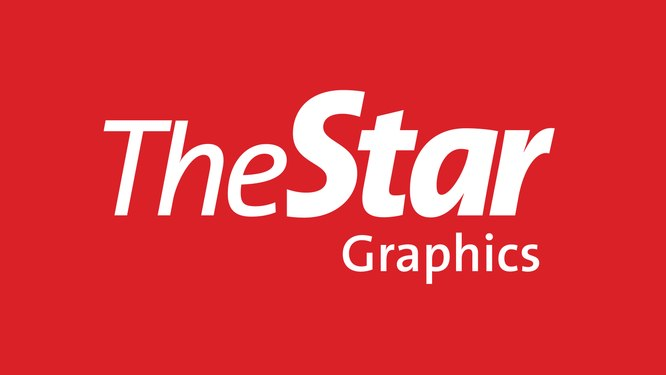 The Star Graphics