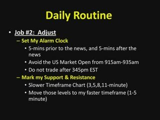 Day trading futures strategies