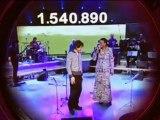 """TV3 - Resultats de """"La Marató"""" del 2005 - La Marató dels investigadors"""