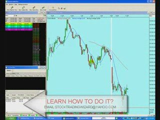 Learn How to Become A super trader in just 2 Days!!!