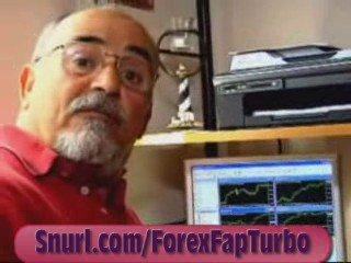 Forex Trading System | How To Trade Forex