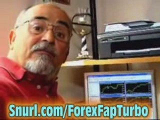Forex Trading System | Forex Day Trading