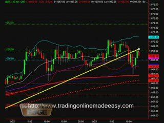 S&P500 day trading course Setp 23 mid session