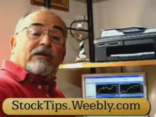Learning Forex Trading - Online Currency Trading