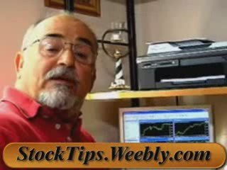 Online Currency Trading - Trade Forex Online