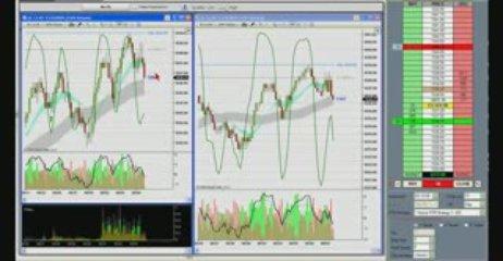 Day Trading Stocks 11.03.09