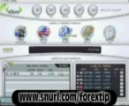 Forex E-Course Learn Forex-Forex Trader-Forex Trading System