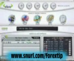 Secret Foreign Exchange Rate-Managed Forex-Forex Charts