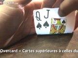 Apprendre à jouer au poker: Ép 8 - Combien miser ou relancer