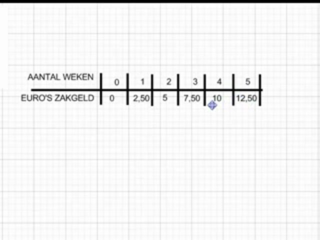Helpdesk Wiskunde klas 1 Hoofdstuk 4