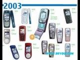 La evolución de los celulares Nokia