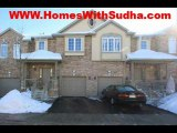 sell your condo in Newmarket