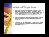 Slimming Aids. Aids for Slimming and Weightloss