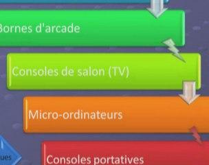 Soutenance de thèse sur le jeu vidéo (Etienne Armand AMATO)