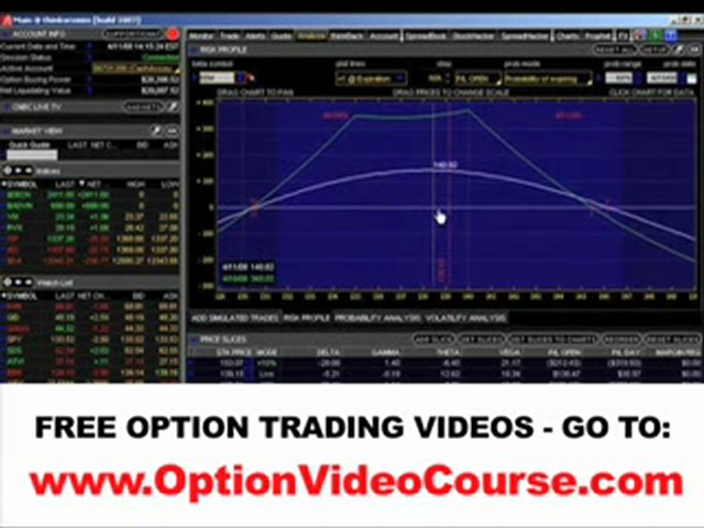 Spreads Trading Course