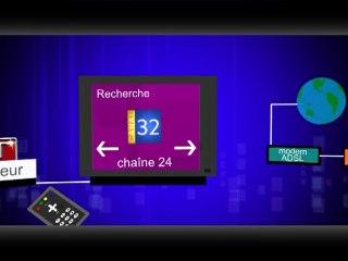 Canal 32 sur la TNT