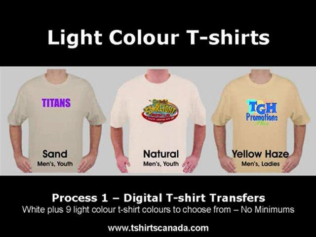 TshirtsCanadaCustomTeeShirtPrintingOverview