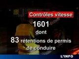 24 heures Motos du Mans: 83 retentions de permis!