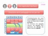 Cap Khube - La Prépa spécialisée pour les élèves de Cube