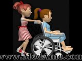 Shower Wheel Chair: Folding Shower Transport Chair Commode