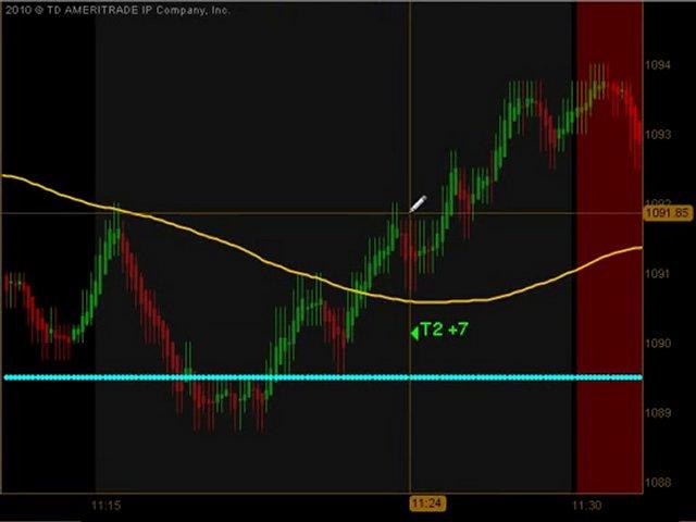 Day Trading Emini ES Futures May 27 2010