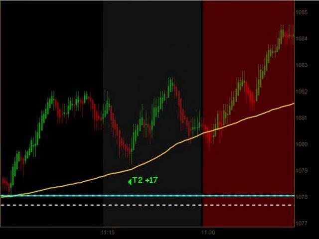 Day Trading Emini ES Futures June 2 2010