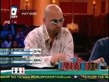 World poker Tour WPT Poker Corner 2004 Pt01