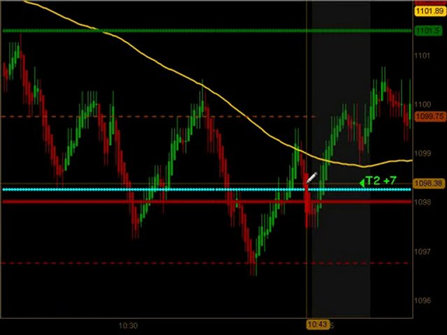 Day Trading Emini ES Futures June 1 2010