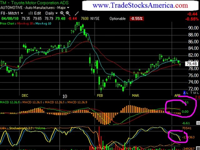 Stock Trading Room a