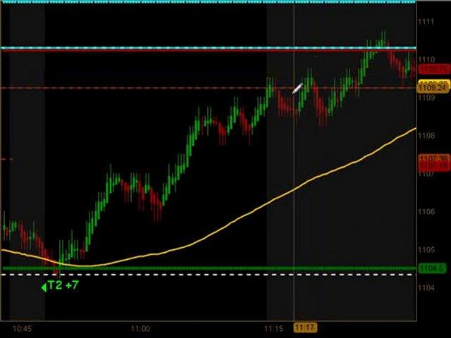 Day Trading Emini ES Futures June 16 2010