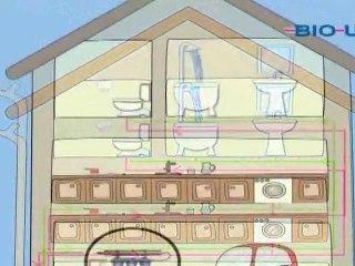 BIO-UV Domestic Water Treatment