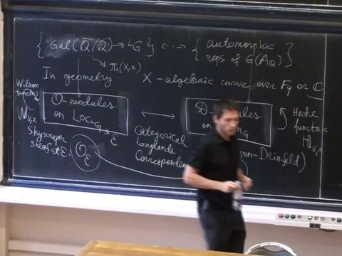 Symmetry and Duality in Mathematics and Physics