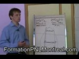 [Formation PNL] Communication PNL-Formation PNL Montreal