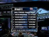World Poker Tour WPT Hollywood Poker Open 2010 pt01