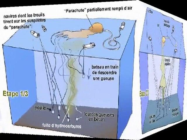 Marée noire : la solution de Jean Pierre Petit