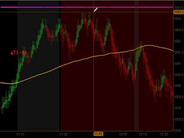 Learn How To Trade Emini Futures July 15 2010