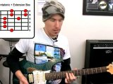 'All Along The Watchtower' Jimi Hendrix Guitar Lick Lesson