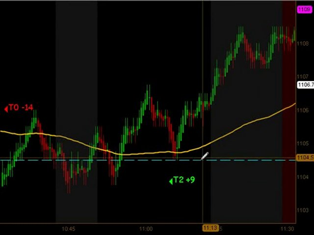 Learn How To Trade Emini Futures July 26 2010