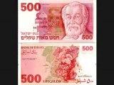 Les Rothschild (1845-1934): colonialisme et sionisme