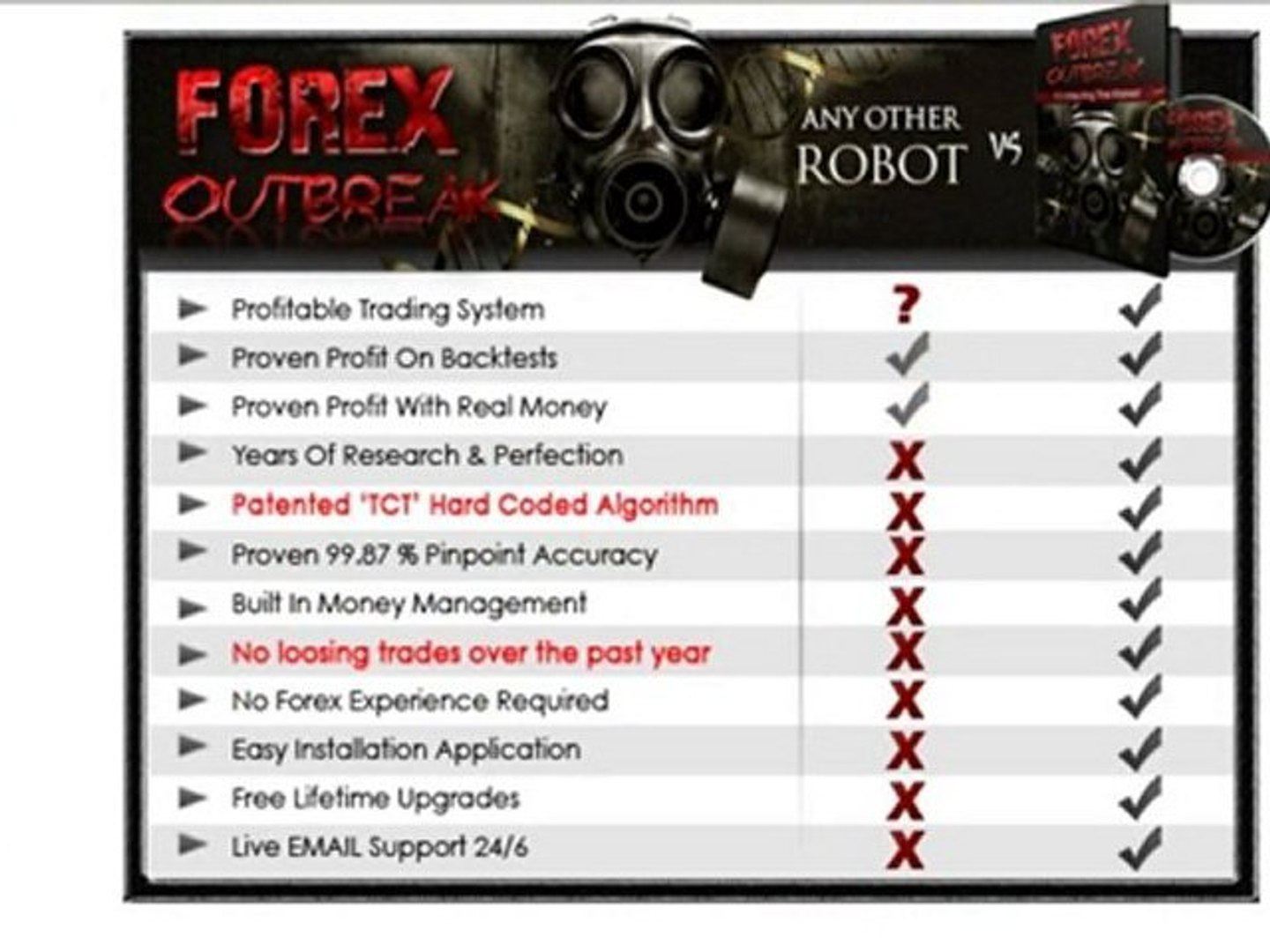 Online Forex Trading, Atutomated Forex Trading, Forex ...