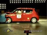 Suzuki Swift Crash Tests 2010