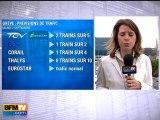 Transports : le point sur les perturbations