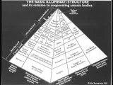 JM Roeder Anatomie du complot du Nouvel Ordre Mondial 11-11