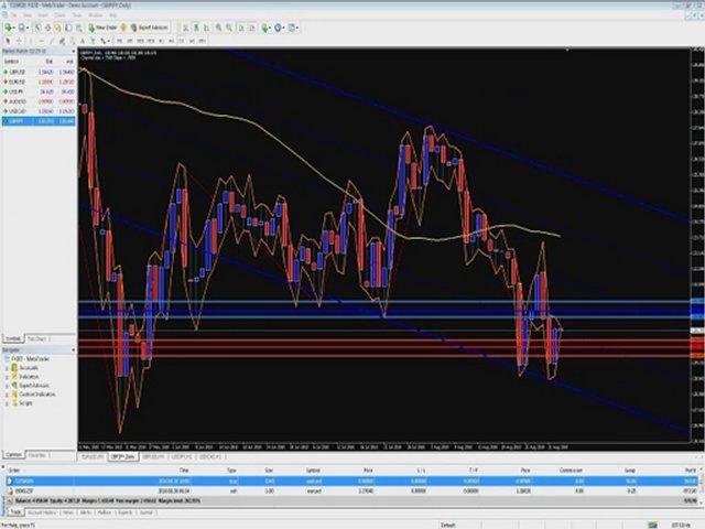 forex trading mentoring webinar pt8