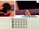 How To Play Satisfaction By The Rolling Stones On Guitar