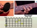 How to Play Crazy Train by Ozzy Osbourne on Guitar