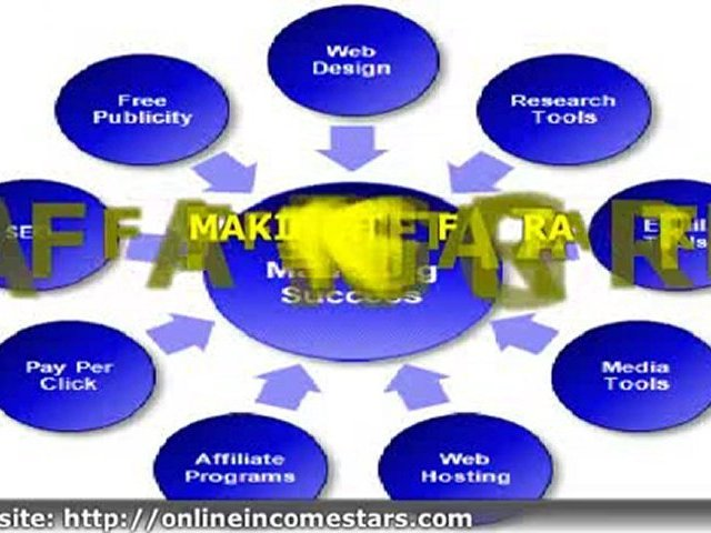 Affiliate Marketing Niche Program