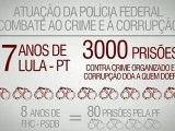 Governo Lula/Dilma - PT x Governo FHC/Serra - PSDB