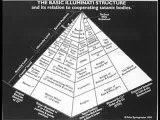 JM Roeder Anatomie du complot du Nouvel Ordre Mondial 4-11