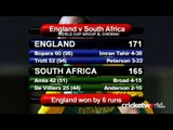 Cricket World® TV - 2011 Cricket World Cup Update - India Beat Ireland, England Beat South Africa